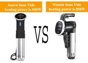 Anova vs Wancle
